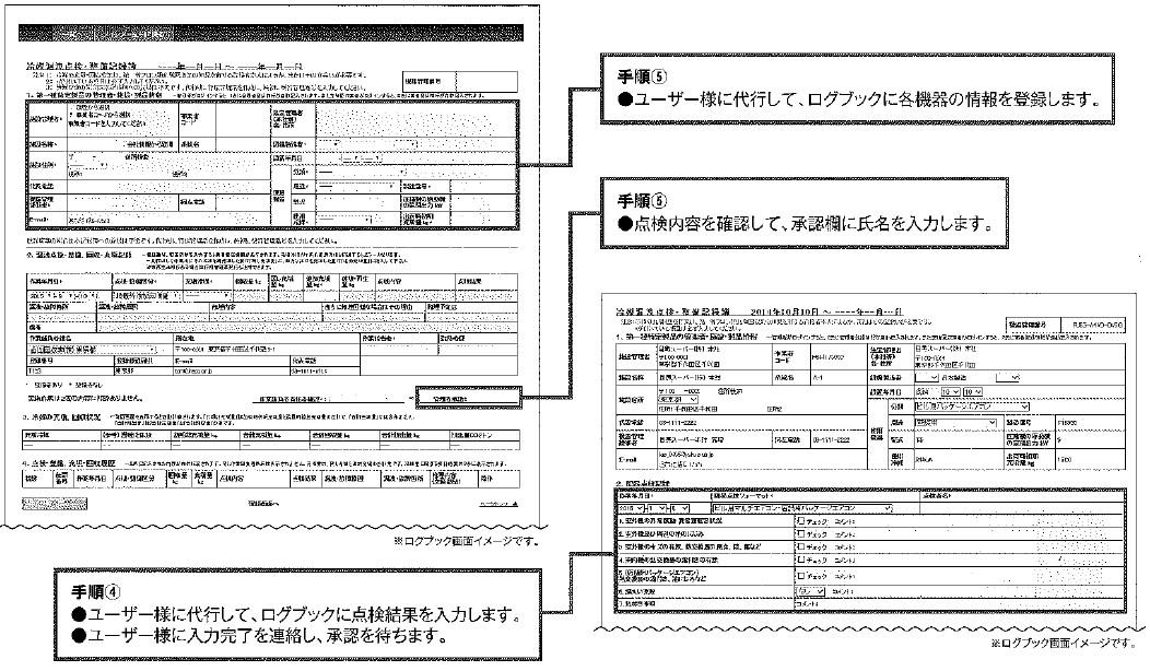 ログブック≪冷媒漏えい点検・整備記録≫の記入方法